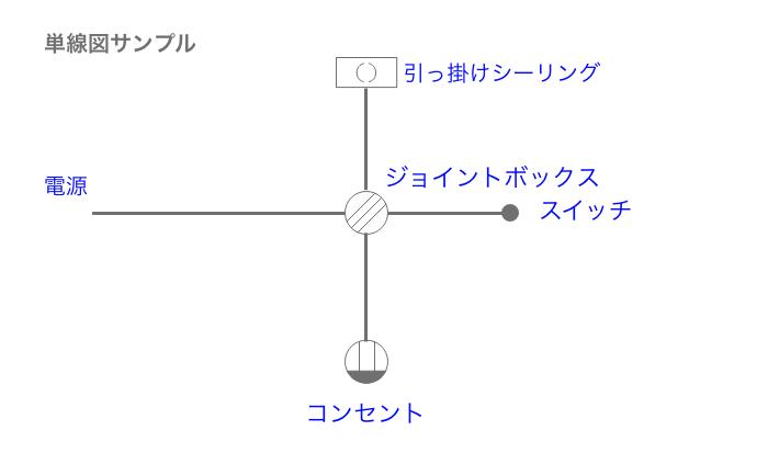 複線図問題 単線図サンプル