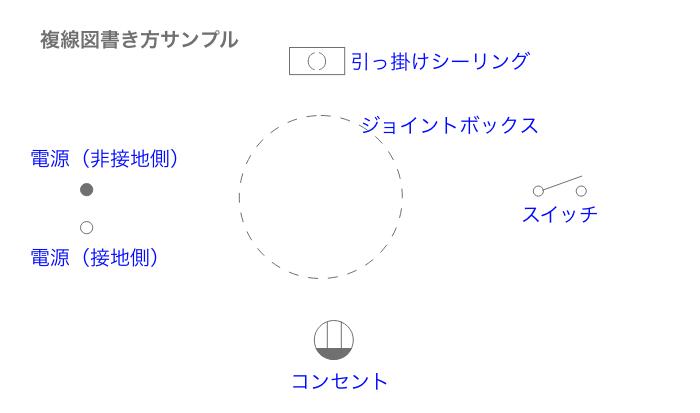 複線図書き方 1