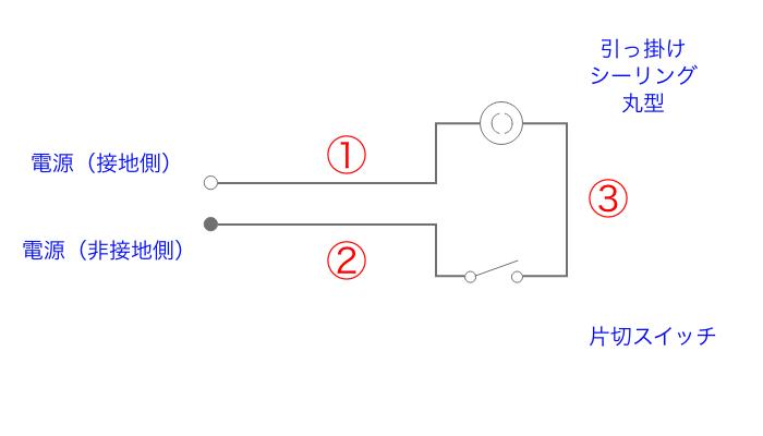 複線図基本