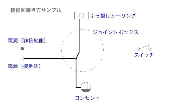 複線図 書き方2.png