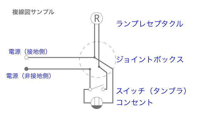 複線図サンプル