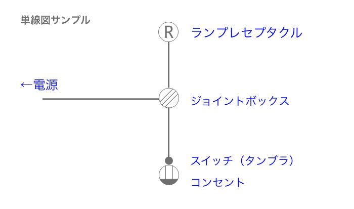 単線図サンプル