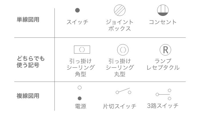 単線図・複線図 記号例