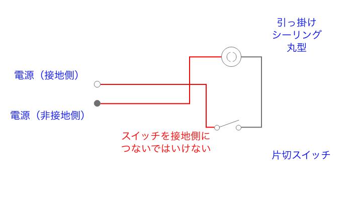 複線図 間違い図