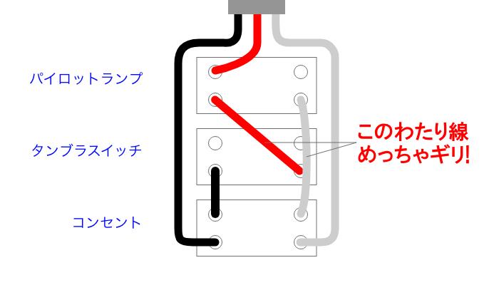 技能試験 No10 渡り線